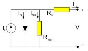 1-Diode solar PV cell equivalent circuit model