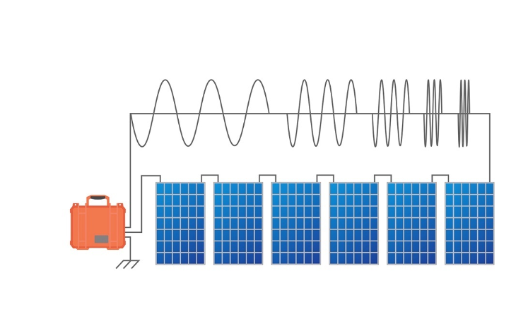 Solar panel resistance and voltage testing