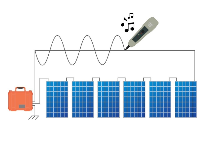 """The Z200 PV Analyzer may be used much like a conventional cable tester for PV modules. The Z200 can generate frequencies that can be picked up and heard, with a handheld pickup across all cables and modules in solar PV systems. The Z200 tone generator and pickup solution is highly practical. It allows the user to distinguish, and sort out the right string within a bundle in a matter of seconds. As such, this is a straight forward application that does not require deep insights into the technical concepts of solar PV systems – just connect the Z200 PV Analyzer and start searching for cables and modules. The Z200 tone generator may also be used to trace disconnection faults found either on the cable side, or within individual PV modules in a string. The tone generator can emit different frequencies on PV +, PV- and PV GND respectively. If there are two disconnections, there will be a """"silent section"""" in the PV string under test. The end parts of the silent section will thus mark the two break points."""